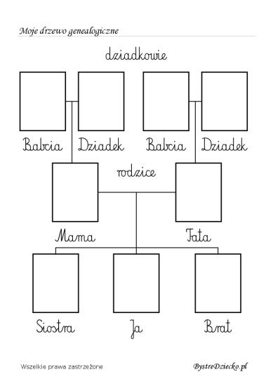 Drzewo genealogiczne wzór do wypełnienia dla dzieci w przedszkolu lub szkole, Anna Kubczak