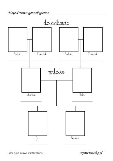 Drzewo genealogiczne wzór do wypełnienia dla dzieci w przedszkolu lub szkole