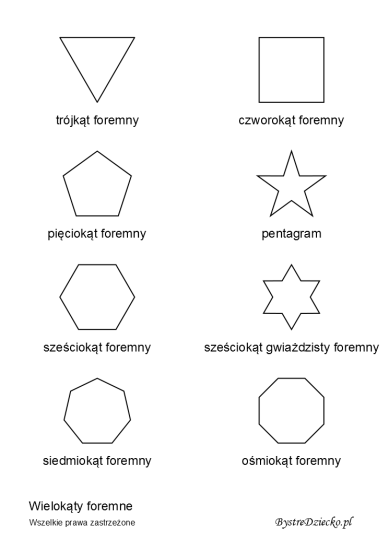 Pomoce dydaktyczne dla dzieci z geometrii - wielokąty foremne, figury geometryczne płaskie