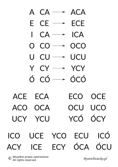 Nauka czytania sylabami - samogłoska i sylaba otwarta z literą C
