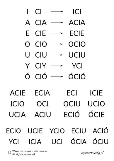 Nauka czytania sylabami - samogłoska i sylaba otwarta zawierająca dwuznak i zmiękczenie CI