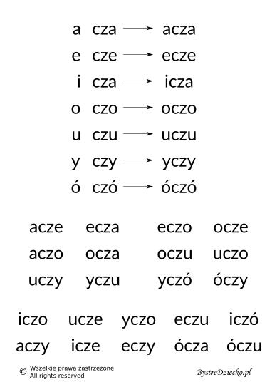 Nauka czytania sylabami - samogłoska i sylaba otwarta zawierająca dwuznak CZ