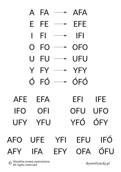 Nauka czytania sylabami - samogłoska i sylaba otwarta z literą F