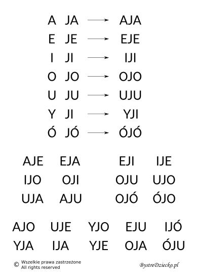 Nauka czytania sylabami - samogłoska i sylaba otwarta z literą J