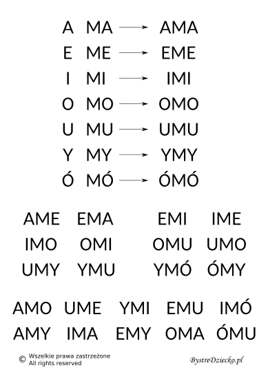 Nauka czytania sylabami - samogłoska i sylaba otwarta z literą M