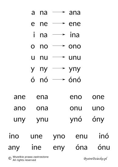 Nauka czytania sylabami - samogłoska i sylaba otwarta z literą N