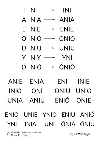 Nauka czytania sylabami - samogłoska i sylaba otwarta zawierająca dwuznak i zmiękczenie NI