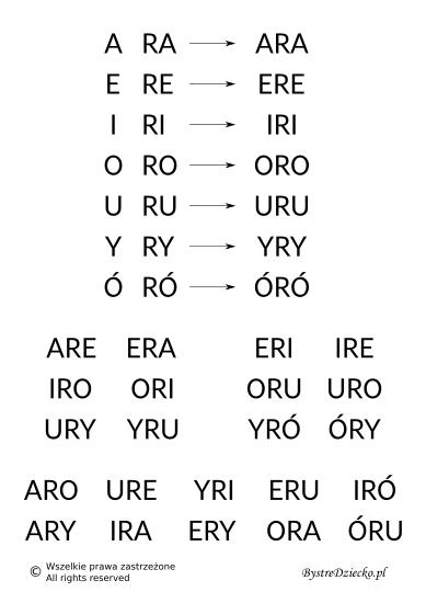 Nauka czytania sylabami - samogłoska i sylaba otwarta z literą R