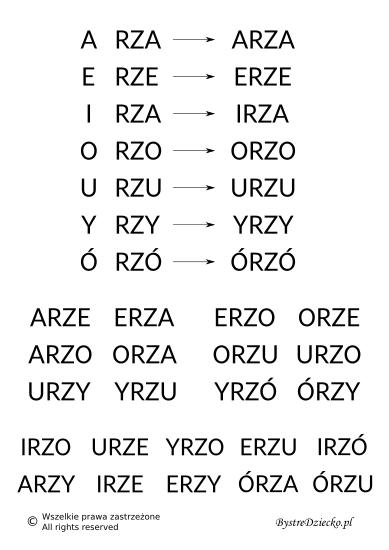 Nauka czytania sylabami - samogłoska i sylaba otwarta zawierająca dwuznak RZ