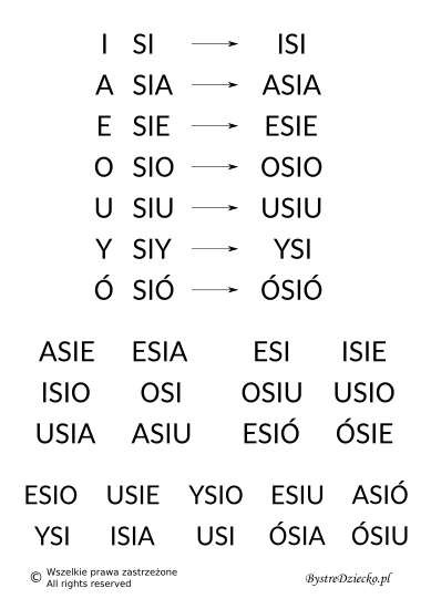 Nauka czytania sylabami - samogłoska i sylaba otwarta zawierająca dwuznak i zmiękczenie SI