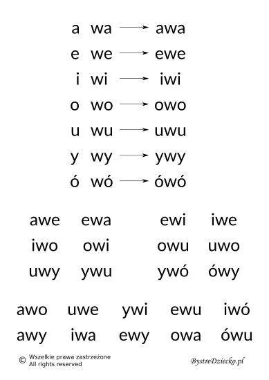 Nauka czytania sylabami - samogłoska i sylaba otwarta z literą W