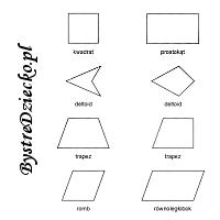 Czworokąty - geometria dla dzieci - figury geometryczne płaskie