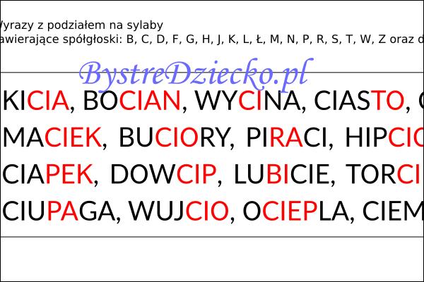Wyrazy z podziałem na sylaby pisane dwoma kolorami czcionki - nauka czytania dla dzieci metodą sylabową - podstawowe litery oraz zmiękczenie CI