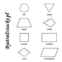 Geometria dla dzieci - figury geometryczne płaskie