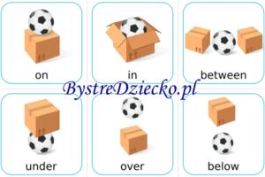 Prepositions of place flashcards - Angielski dla dzieci, fiszki angielskie - przyimki