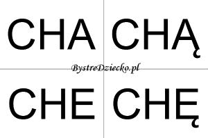 Nauka czytania sylabami dla dzieci - CH
