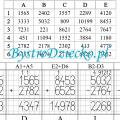 Szyfrowanka matematyczna, zaszyfrowana wiadomość, dodawanie i odejmowanie pisemne na dużych liczbach w słupku - matematyka klasa 3 i klasa 4