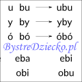 Nauka czytania sylabami - samogłoska i sylaba otwarta z literą B