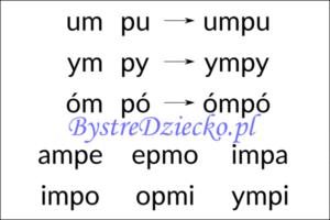 Nauka czytania sylabami - połączenie sylaba zamknięta i sylaba otwarta - litery M i P