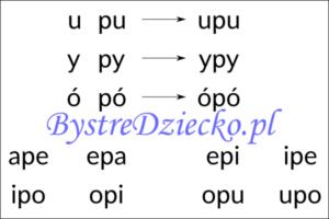 Nauka czytania sylabami - samogłoska i sylaba otwarta z literą P