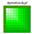 Tabliczka mnożenia do wydruku dla dzieci - zielony kwadrat