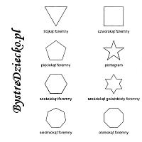 Wielokąty foremne - geometria dla dzieci - figury geometryczne płaskie